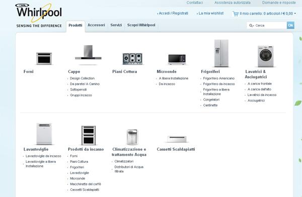 Elettrodomestici, online crescono a doppia cifra – Pambianco Design
