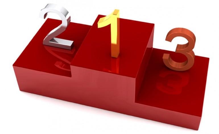 Studio Pambianco: le Top 15 casa & design fanno +3,2% nel 2014