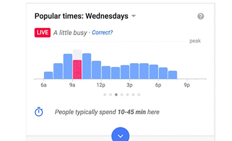 Google conta i clienti presenti in negozio