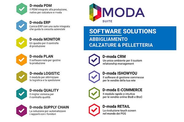 D-moda Suite: il software gestionale Emmedata creato dove la moda  è patrimonio culturale