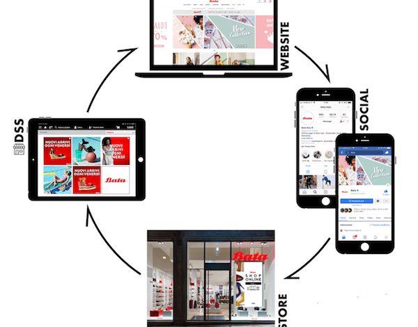 Bata, per il nuovo e-commerce focus sull'omnicanalità