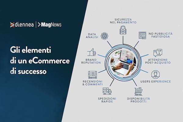 MagNews, la piattaforma per la gestione di customer journey che crea valore