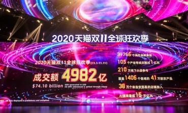 Alibaba, +26% di gmv per il Single Day