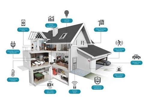 Cresce il mercato delle smart home, 530 mln nel 2019 (+40%)